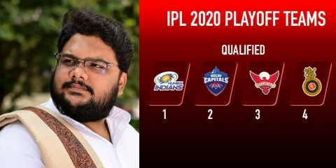 IPL Astrologer Predicted Who Will Win IPL 2020 (Pic - Twitter)