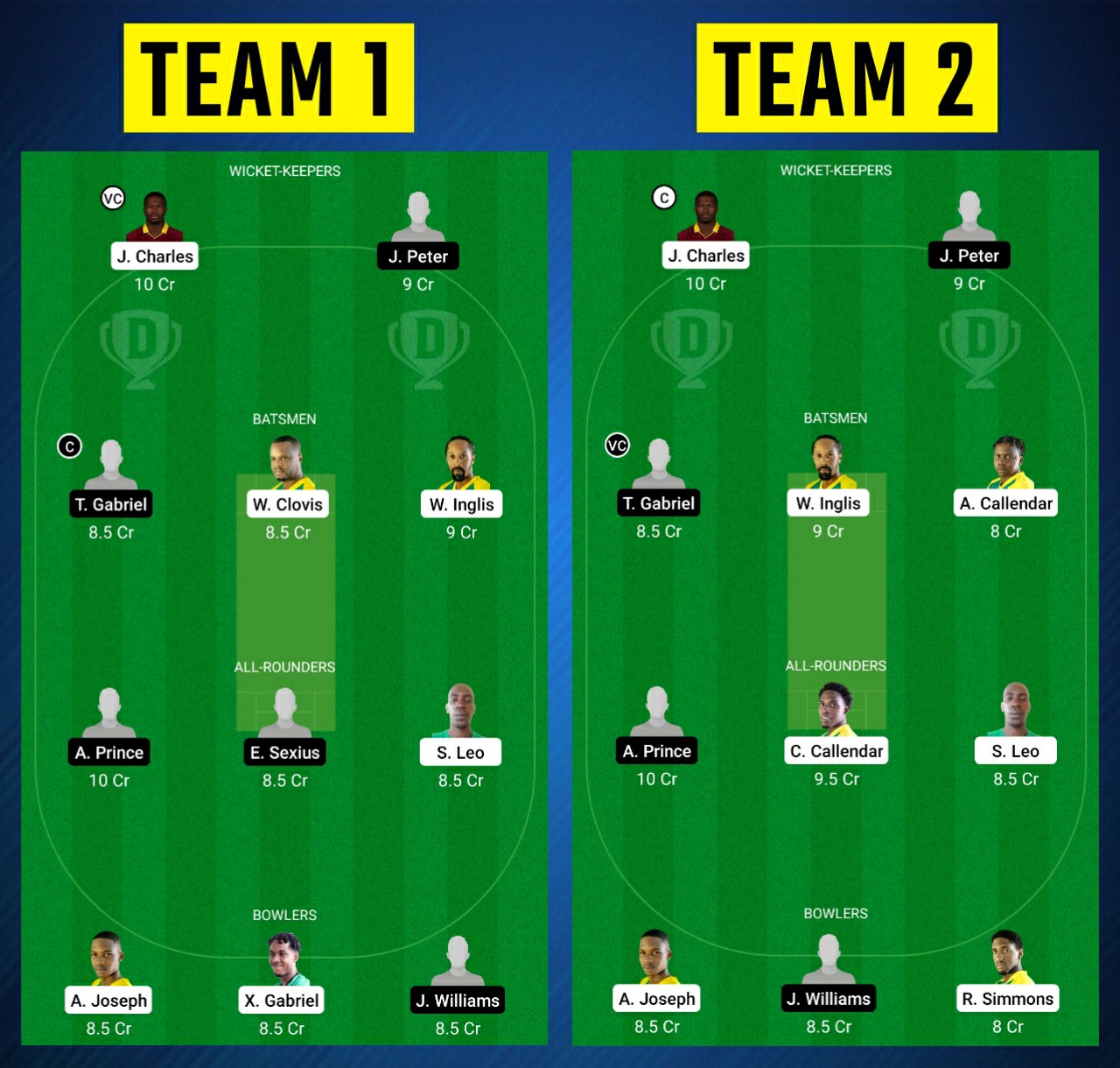 Here are the SCL vs VFNR last match scorecard of both the teams and also Sportstime247 is providing the best dream11 prediction for the match