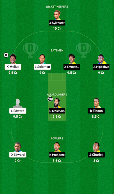Here Sportstime247 will provide you with a solid Dream 11 team prediction for today match 16 i.e GICB vs SSCS match.